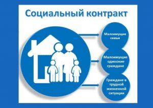 Соцконтракт на открытие ИП – помощь государства для выхода из тяжелой жизненной ситуации