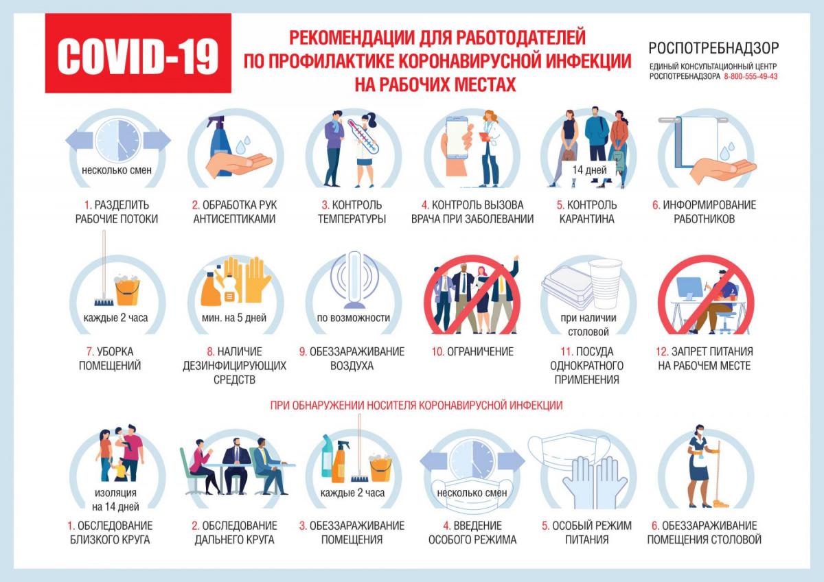 Меры профилактики коронавируса на рабочих местах